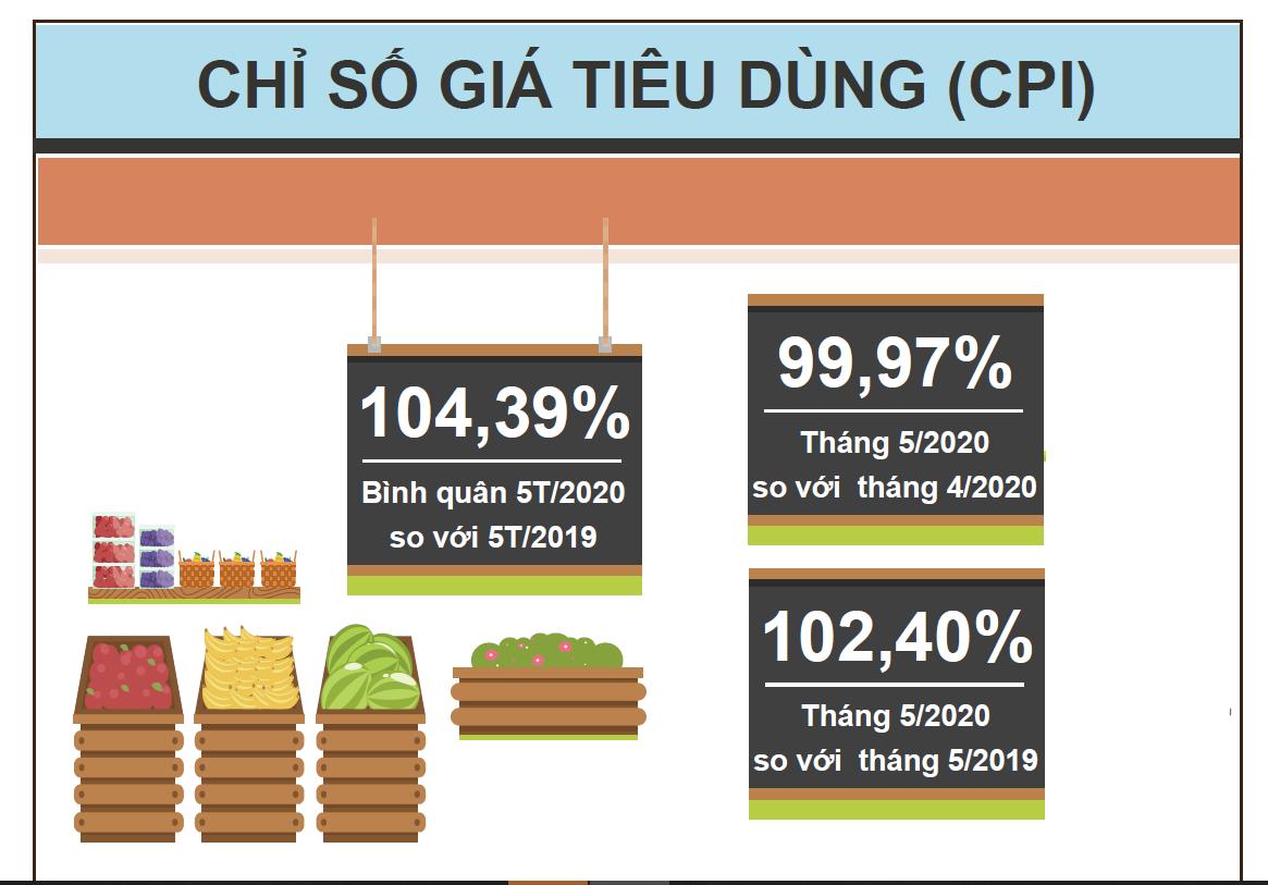 Lạm phát và giá thịt lợn