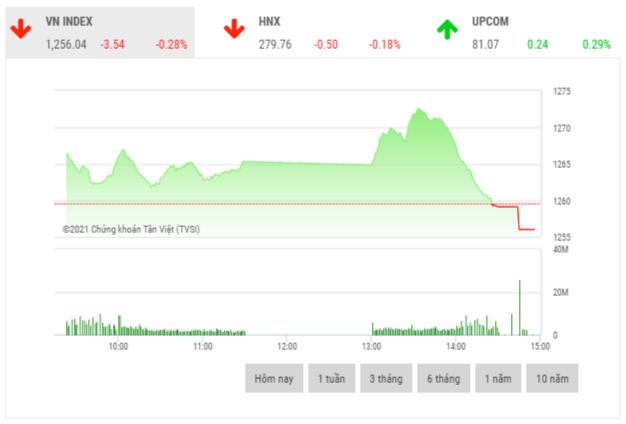 Chứng khoán chiều 11/5: Lực bán mạnh cuối phiên kéo VN-Index đảo chiều giảm