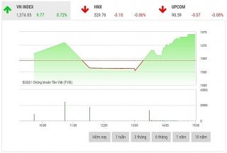 Chứng khoán chiều 4/6: Thanh khoản thị trường tiếp tục đạt kỷ lục