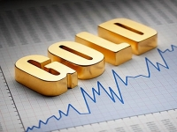 Thị trường vàng 28/9: Dao động trong biên độ hẹp